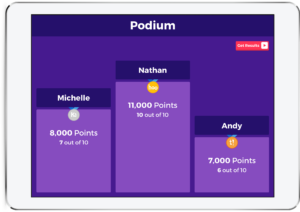 A purple colored winners podium showing the top 3 contestants